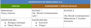 Asignaturas 1º Bachillerato Zaragoza