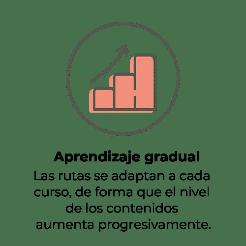 Actividades extraescolares con aprendizaje gradual